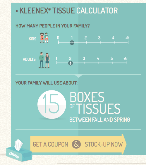 Kleenex Tissue Calculator