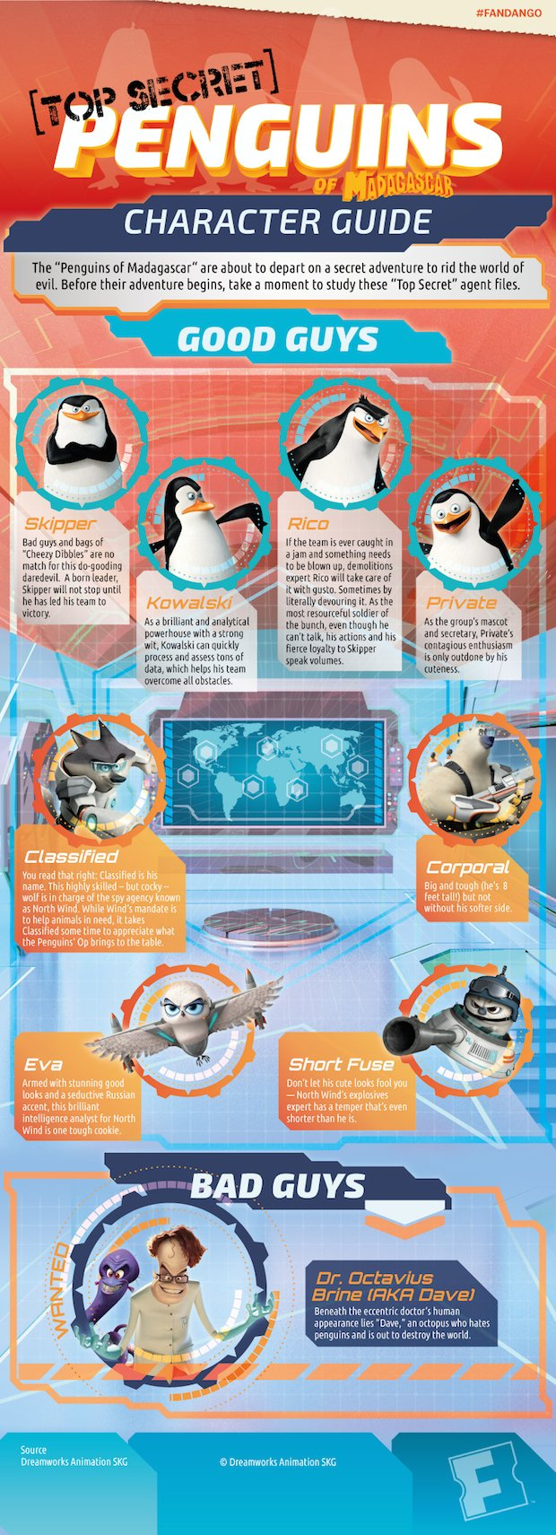 Penguins of Madagascar Character Guide_Final