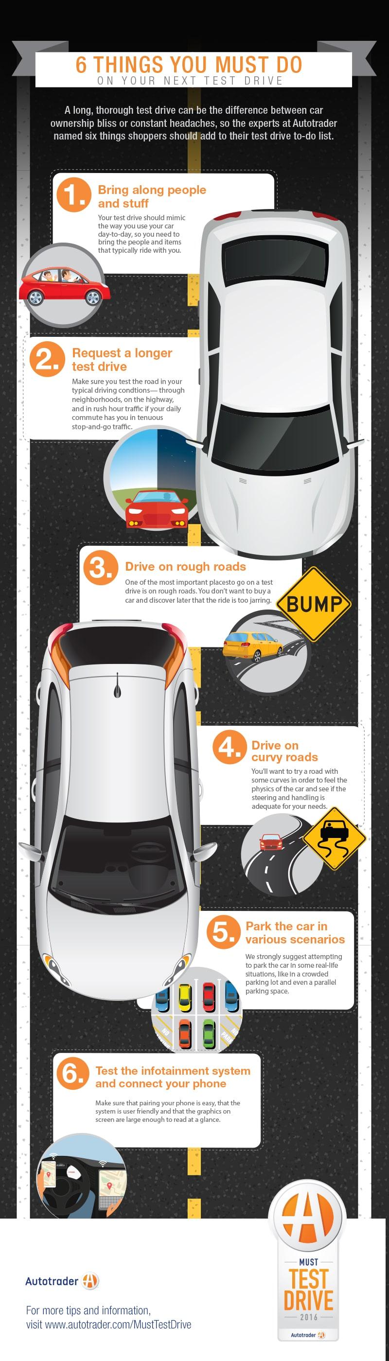 Autotrader TestDriveTips_infographic-800x2800 (1)