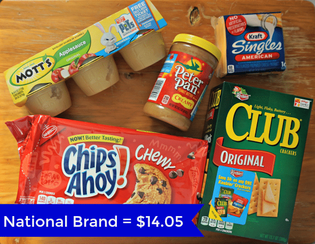 National Brand Price Total