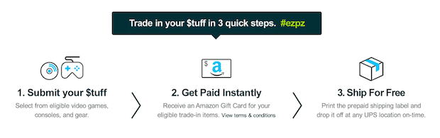 Amazon Instant Payment Trade-In: Video Games, Consoles and Accessories