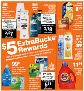 Spend $20, Get 5 ExtraBucks on Select P&G Products at CVS Pharmacy