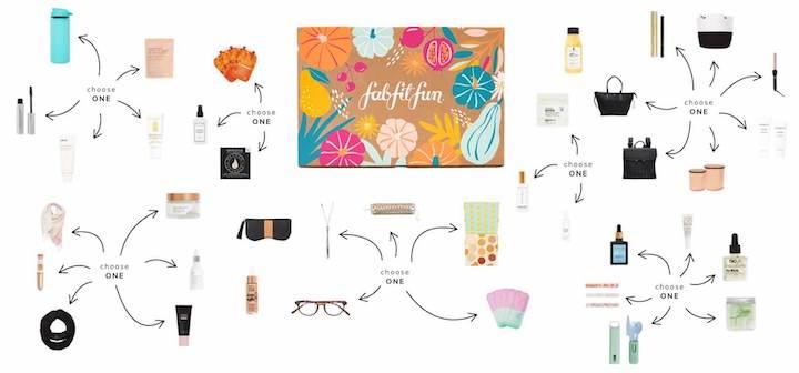 fabfitfun items included
